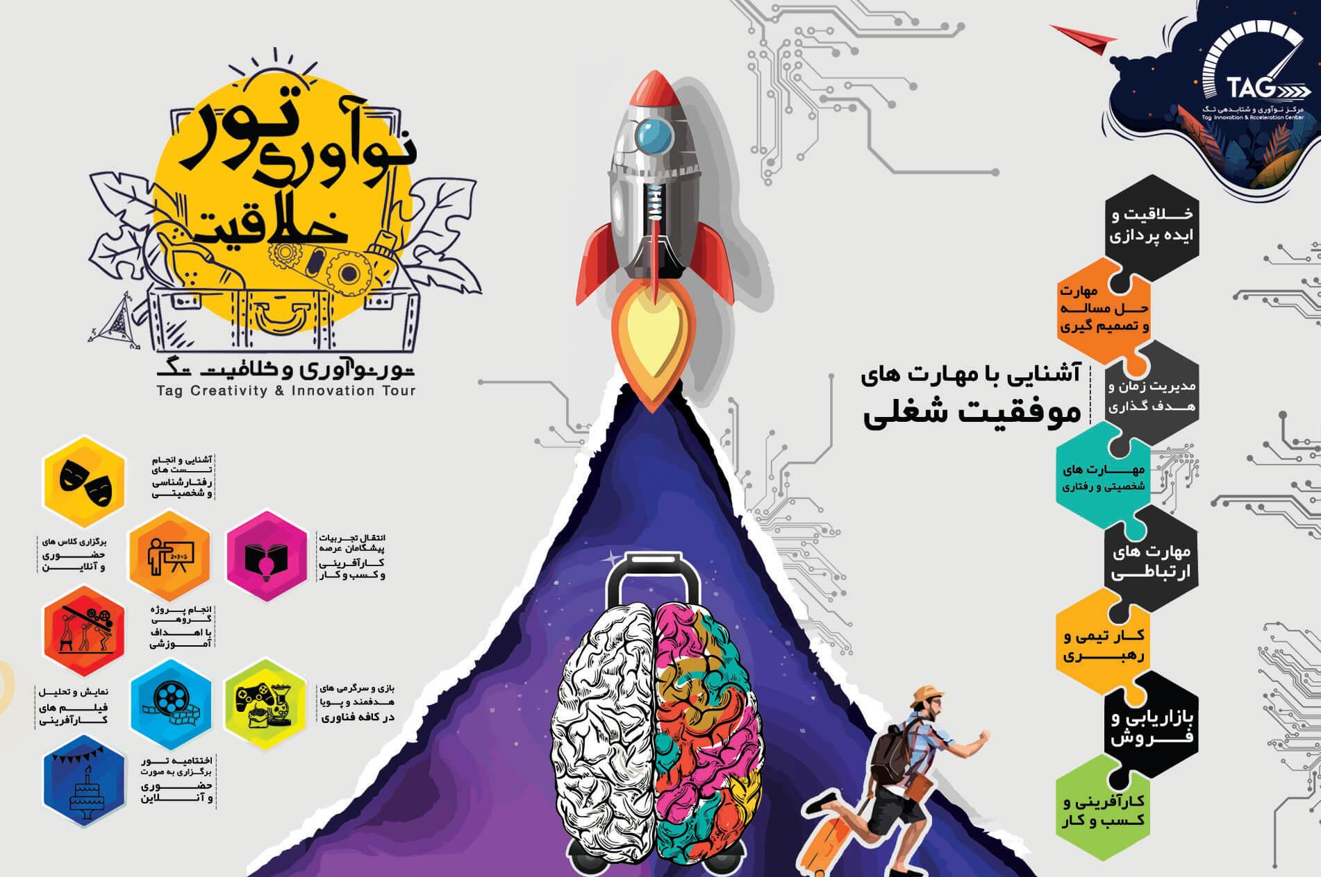 تورنوآوری وخلاقیت در کرمان کلید خورد