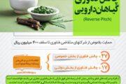 همایش چالش فناوری گیاهان دارویی بهمن ۹۹ برگزار میشود